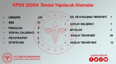 KPSS 2020/4 İlimize Yapılacak Atamalar.